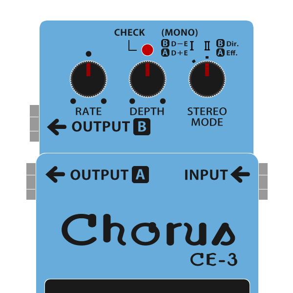 BOSS_CE-3_Chorus_コーラス旧ノブバージョンイラスト