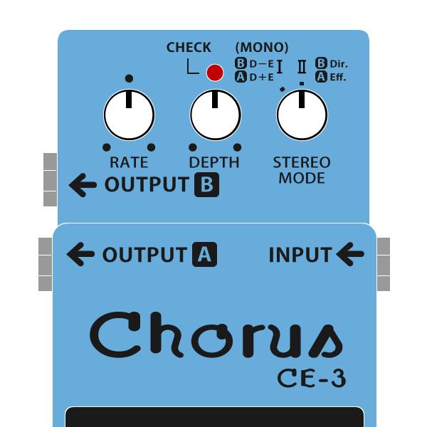 BOSS_CE-3_Chorus_コーラス白トップノブバージョンイラスト