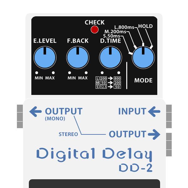 BOSS_DD-2_Digital_Delay_デジタルディレイイラスト
