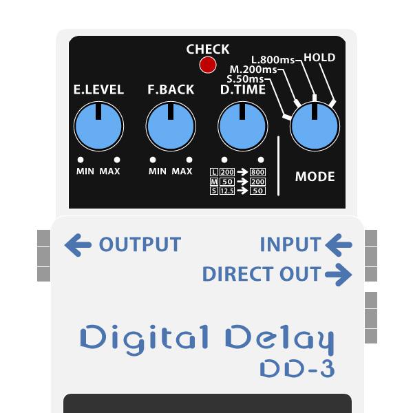 BOSS_DD-3_Digital_Delay_デジタルディレイイラスト