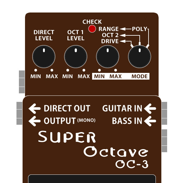 BOSS_OC-3_SUPER_Octave_スーパーオクターブイラスト