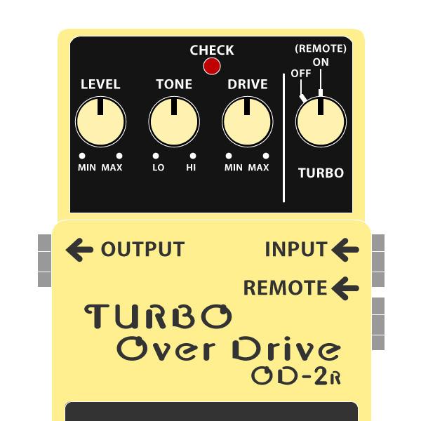 BOSS_OD-2R_TURBO_OverDrive_ターボオーバードライブイラスト