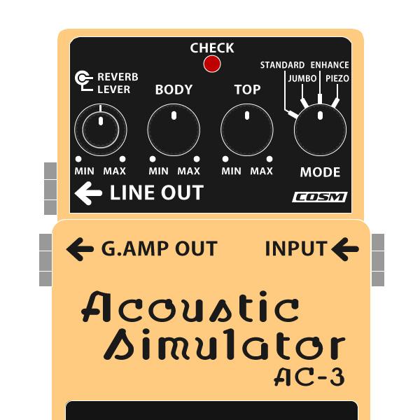 BOSS_AC-3_Acoustic_Simulator_アコースティックシミュレーターイラスト