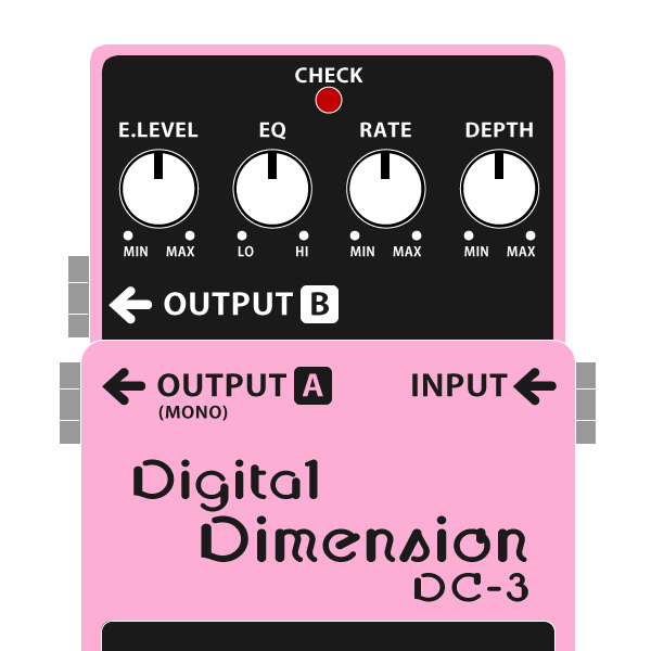 BOSS_DC-3_Digital-Dimension_デジタルディメンションイラスト