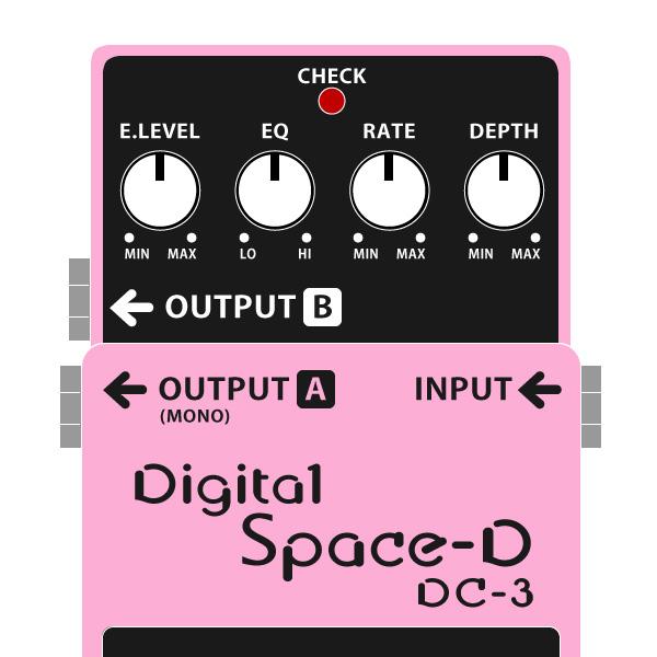 BOSS_DC-3_Digital-Space-D_デジタルスペースDイラスト