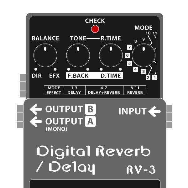 BOSS_RV-3_Digital_Reverb_Delay-デジタルリバーブ_ディレイイラスト