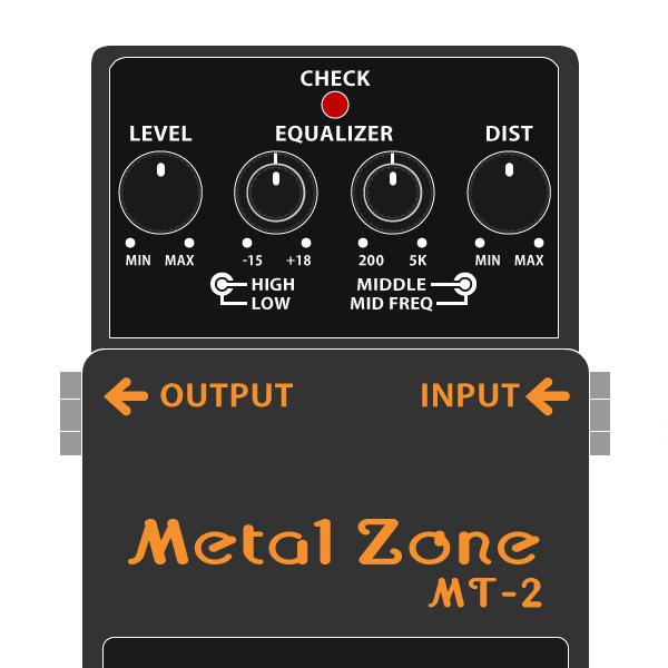 BOSS_MT-2_Metal_Zone-メタルゾーンイラスト