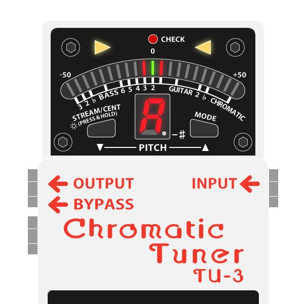 BOSS_TU-3_Chromatic_Tuner_クロマチックチューナーイラスト