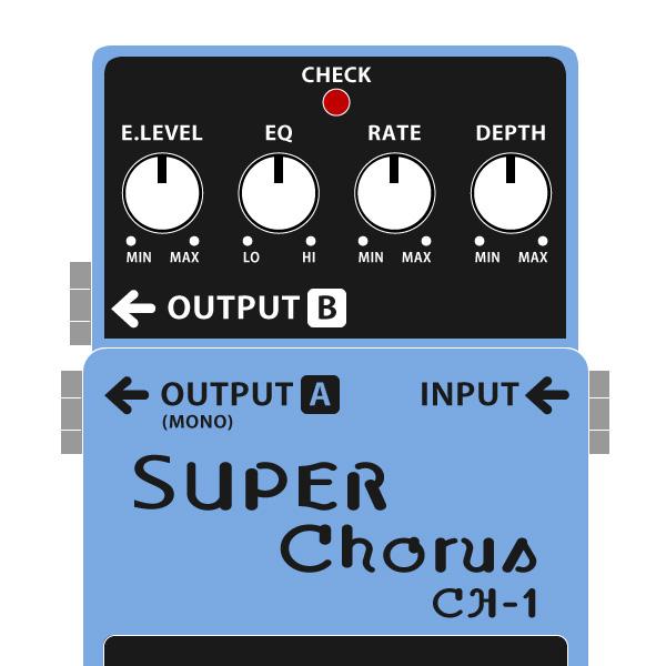 BOSS_CH-1_SUPER-Chorus_スーパーコーラスイラスト