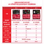 RC ループステーションシリーズのスペック・機能比較
