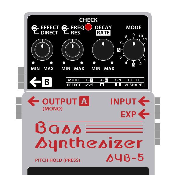 BOSS_SYB-5_Bass_Synthesizer_ベースシンセサイザーイラスト