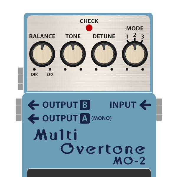 BOSS_MO-2_Multi_Overtone_マルチオーバートーンイラスト
