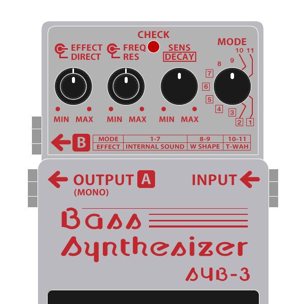 BOSS_SYB-3_Bass_Synthesizer_ベースシンセサイザーイラスト