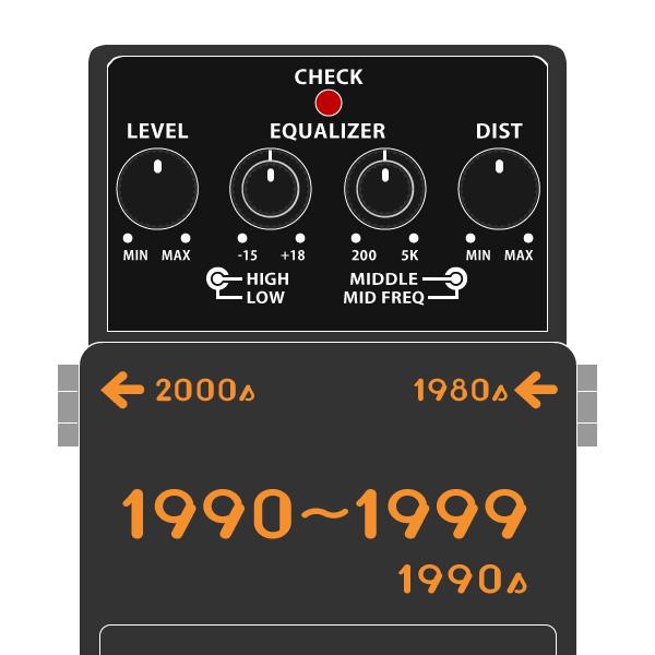 BOSSコンパクトエフェクターの発売時期・発売順まとめ_1990年代