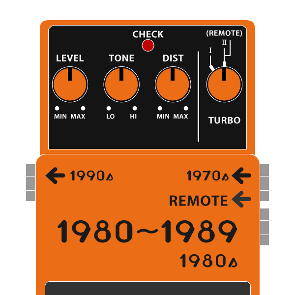 BOSSコンパクトエフェクターの発売時期・発売順まとめ_1980年代