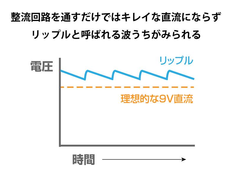 aca%e3%81%a8psa_%e3%83%aa%e3%83%83%e3%83%97%e3%83%ab