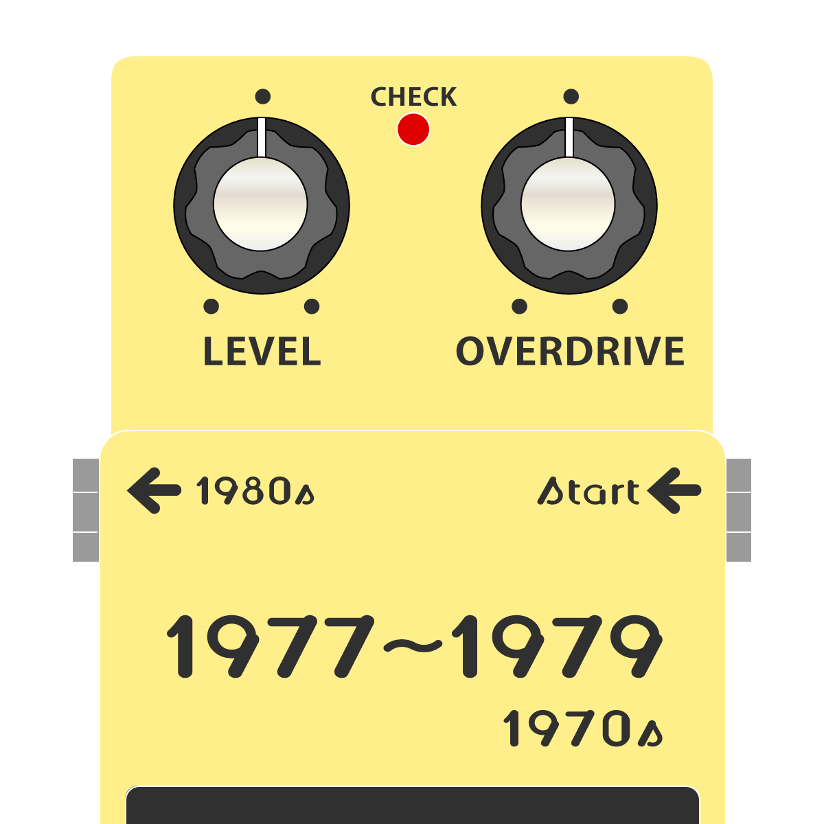 BOSSコンパクトエフェクターの発売時期・発売順まとめ 1970年代