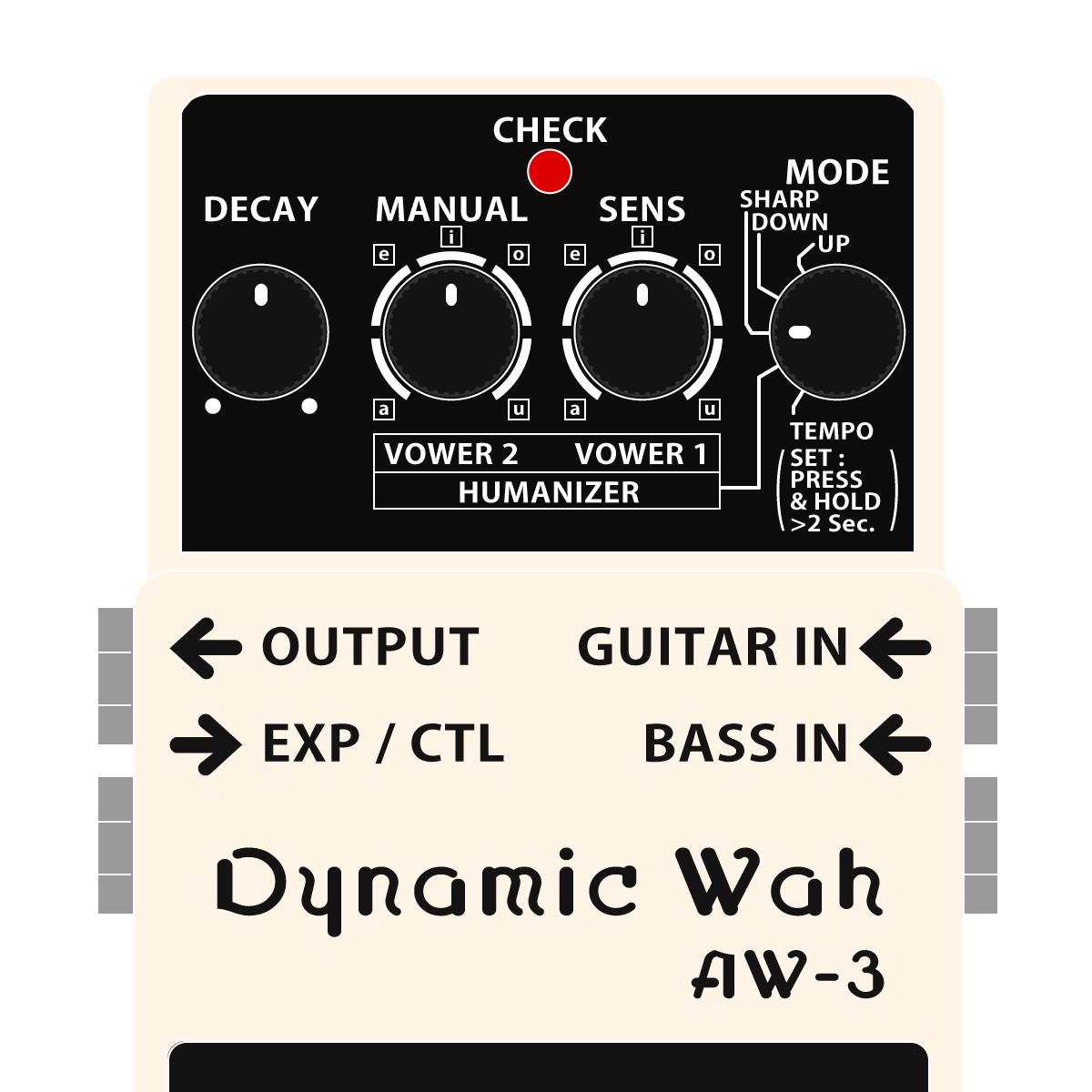 AW-3 Dynamic Wah(ダイナミックワウ / オートワウ)